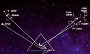 constellations-map