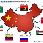 China Challenges US Oil Dominance by Selling Crude in Yuan