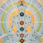 How to Work With Kundalini Energy – Part 1