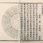 How to Understand and Work With the I-Ching: The Mysterious, Ancient Chinese System of Divination