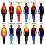 Researchers Create Stunning Visual Map of How Emotions Are Experienced in the Body