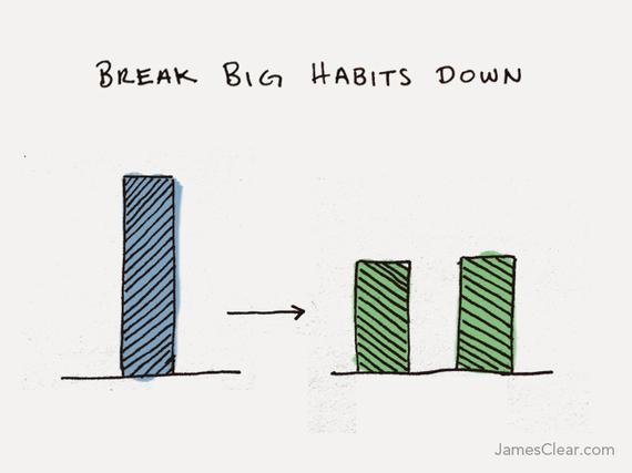 habits3