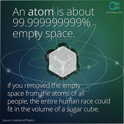 atoms empty space