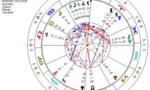 Astroloigcal-Chart-July-17th-small