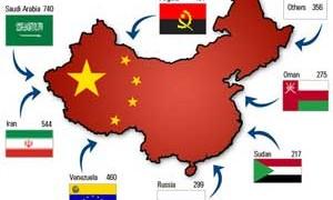 china-yuan-oil-dollar-small-300